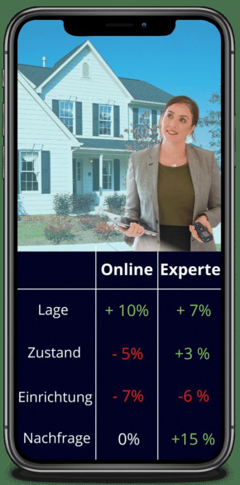 Bewertung Immobilie Makler