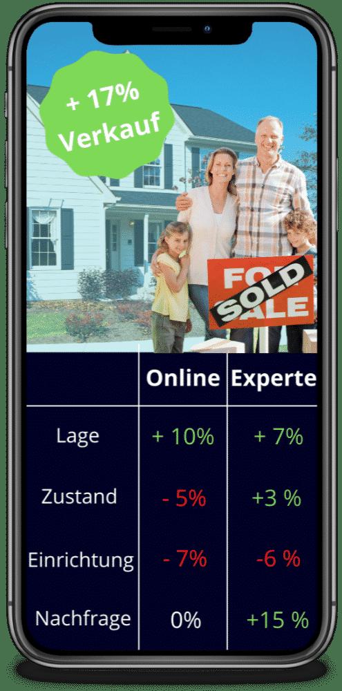 Immobilie verkaufen privat tipps